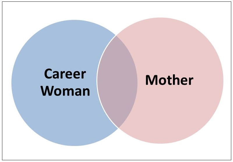 Wk 32 graphic career-mother